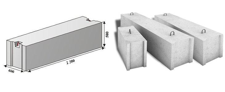 Железобетонные изделия Херсон фундаментные блоки