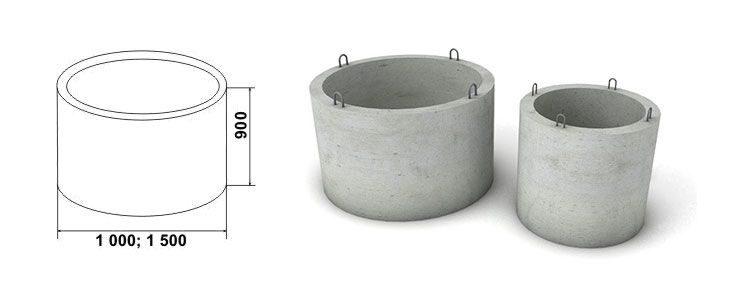 Железобетонные изделия Херсон бетонные колодцы